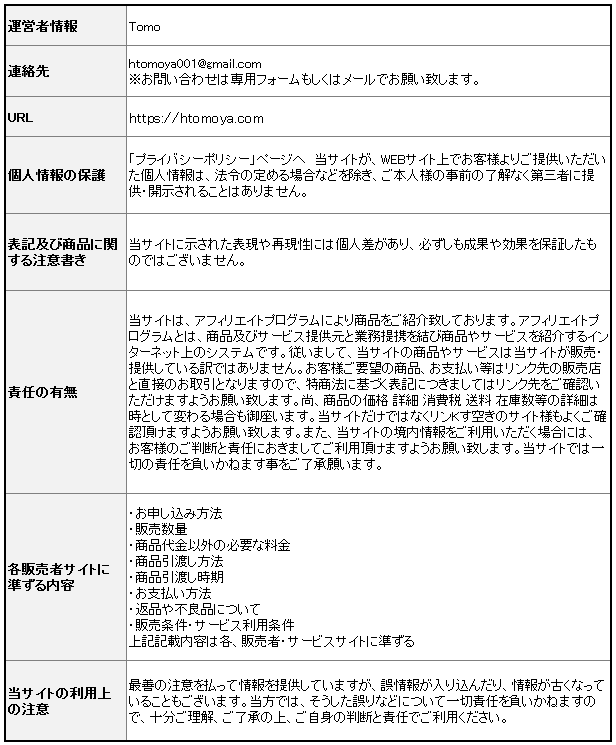 LIVESURFの特定商法表記